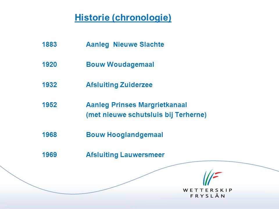 Historie (chronologie)
