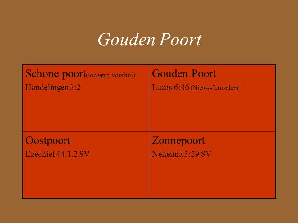 Gouden Poort Schone poort(toegang voorhof) Gouden Poort Oostpoort