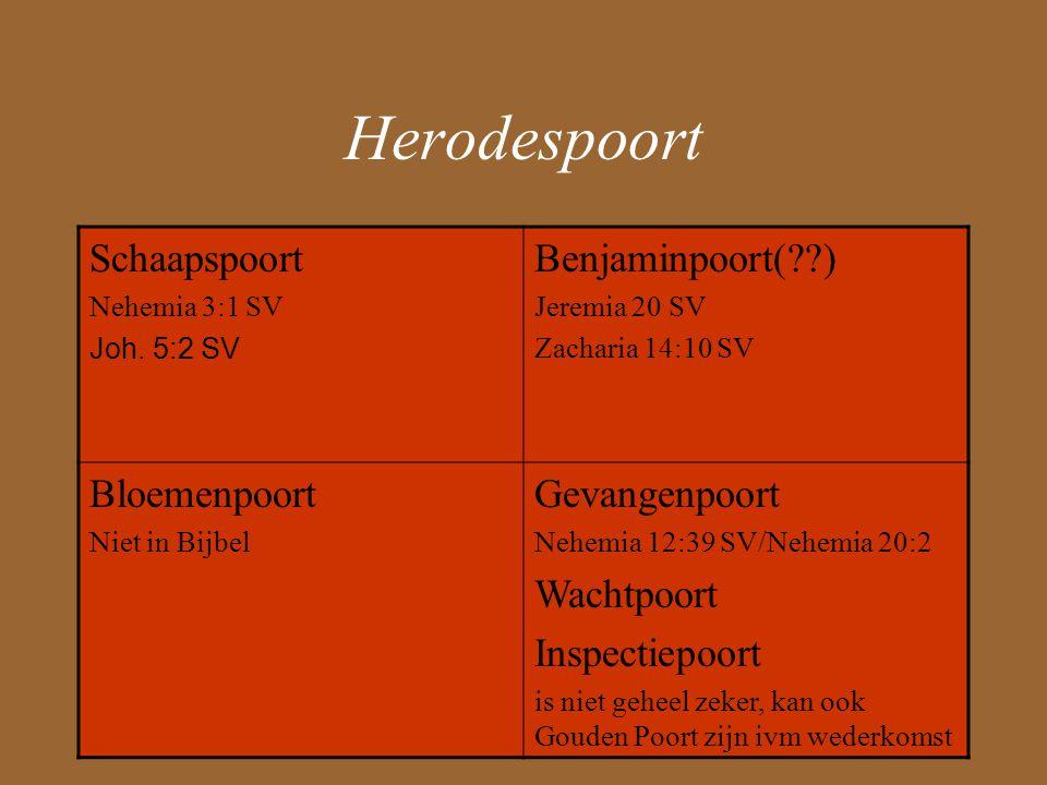 Herodespoort Schaapspoort Benjaminpoort( ) Bloemenpoort Gevangenpoort