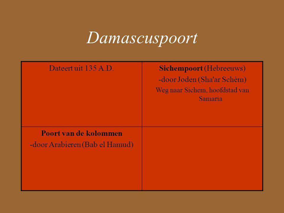 Damascuspoort Dateert uit 135 A.D. Sichempoort (Hebreeuws)