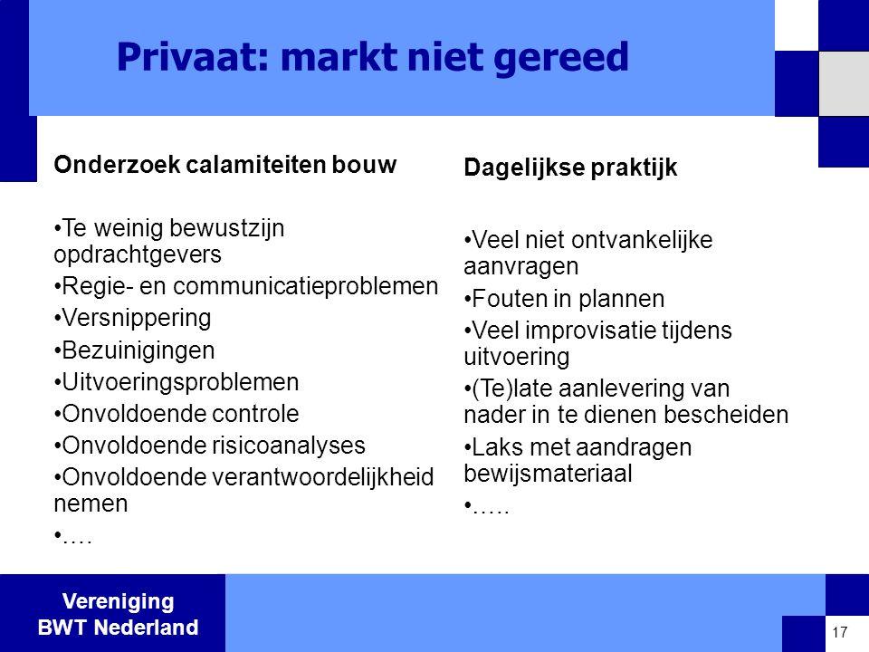 Privaat: markt niet gereed