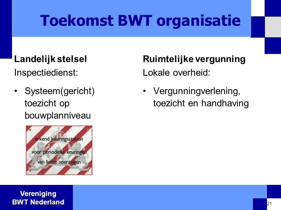Toekomst BWT organisatie