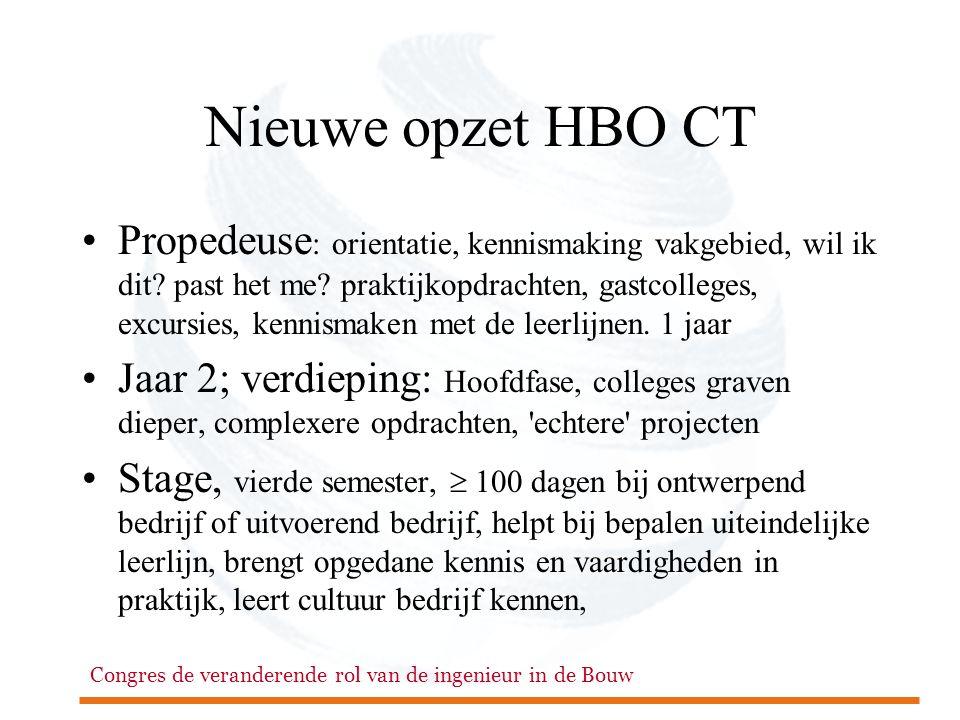 Nieuwe opzet HBO CT