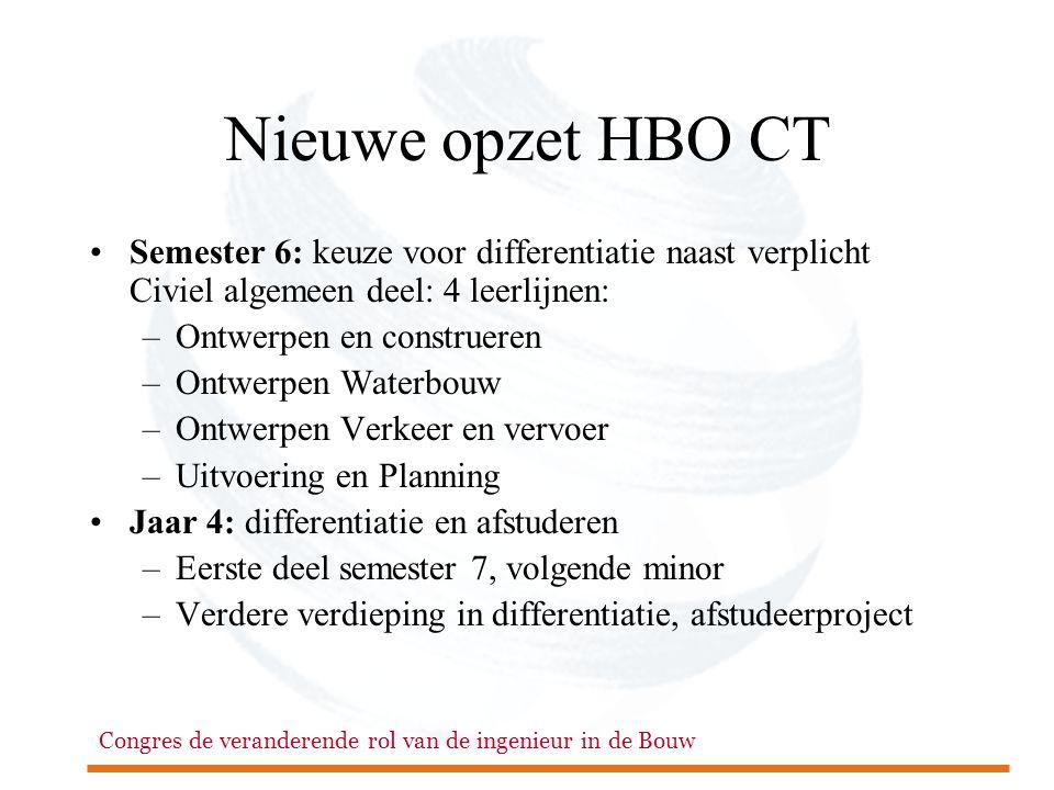 Nieuwe opzet HBO CT Semester 6: keuze voor differentiatie naast verplicht Civiel algemeen deel: 4 leerlijnen: