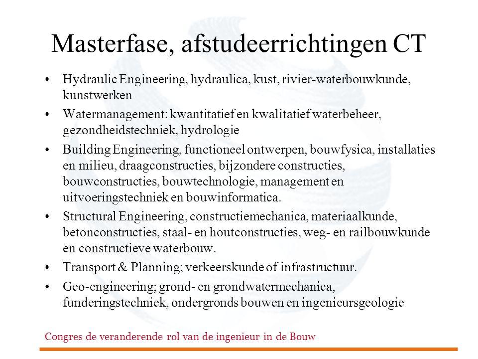 Masterfase, afstudeerrichtingen CT