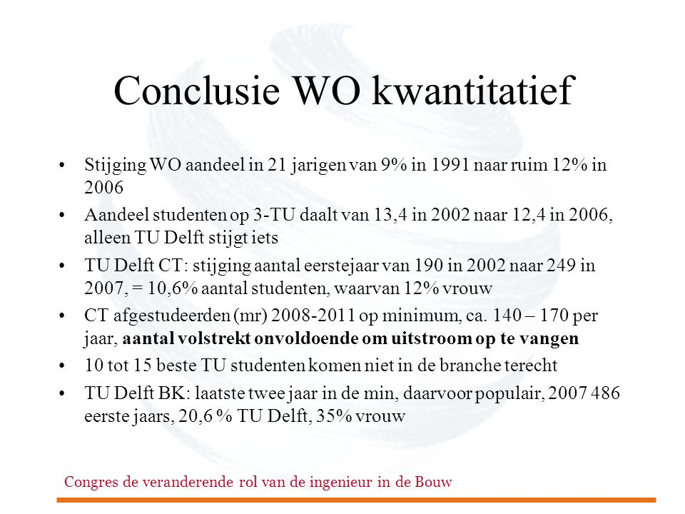 Conclusie WO kwantitatief