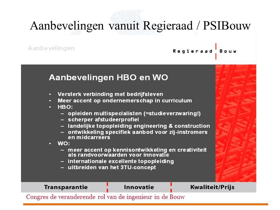 Aanbevelingen vanuit Regieraad / PSIBouw