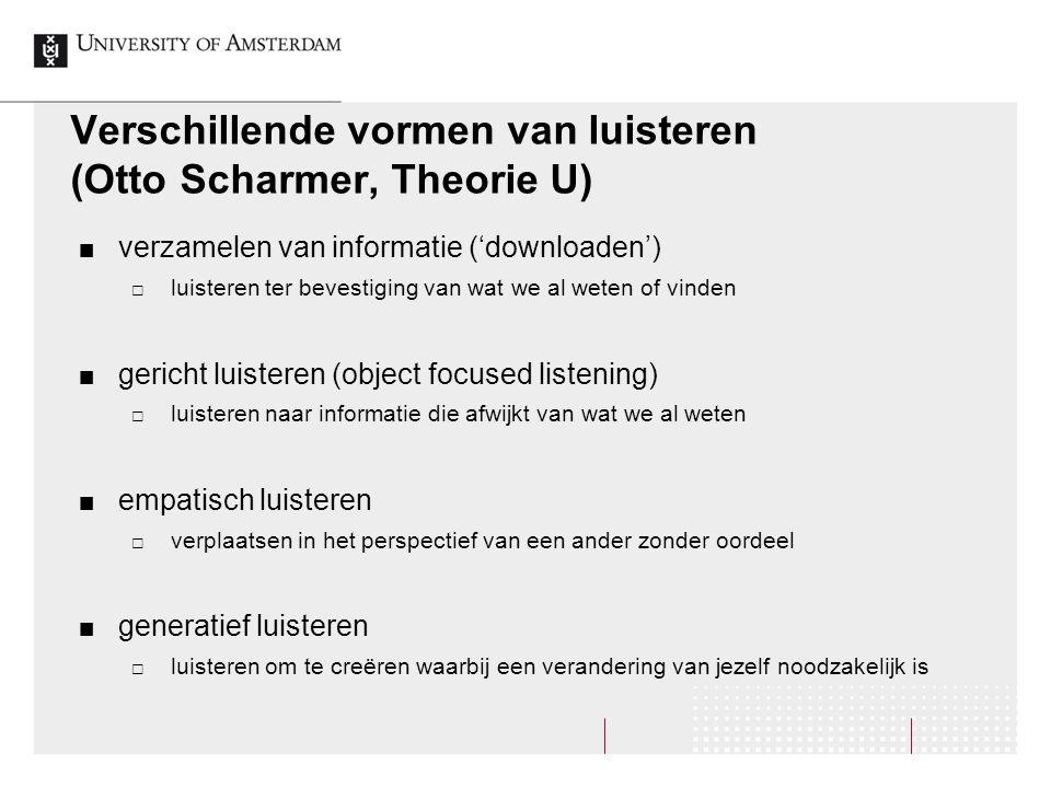 Verschillende vormen van luisteren (Otto Scharmer, Theorie U)
