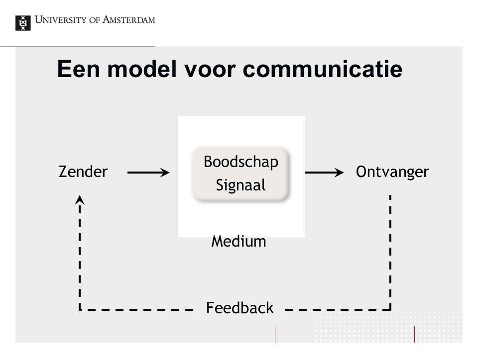 Een model voor communicatie