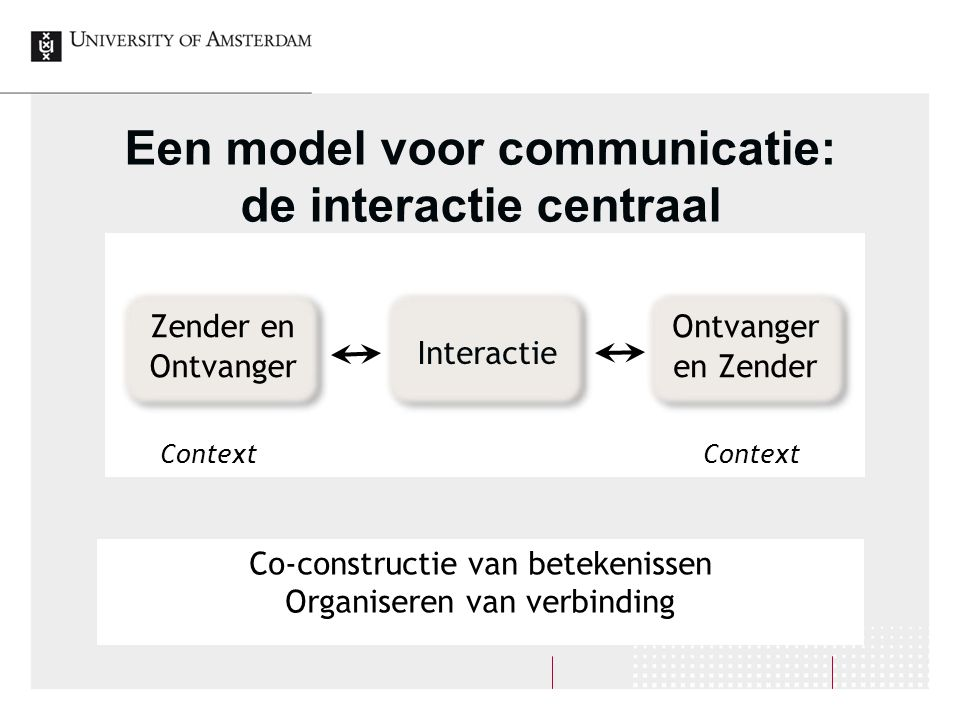 Een model voor communicatie: de interactie centraal