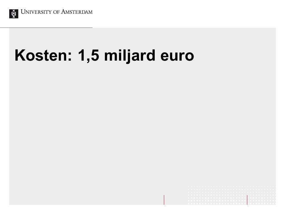 Kosten: 1,5 miljard euro