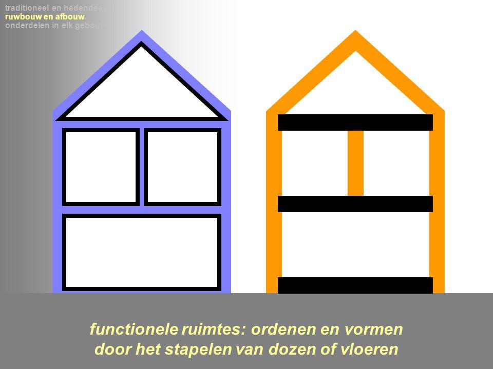 functionele ruimtes: ordenen en vormen