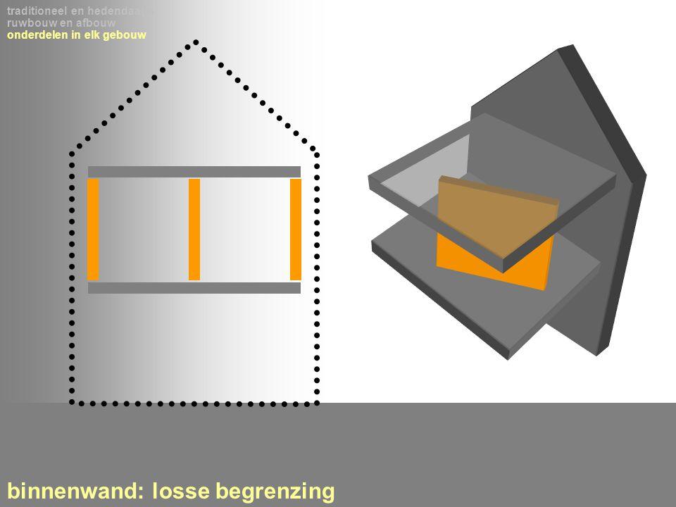 binnenwand: losse begrenzing