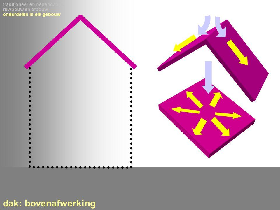 dak: bovenafwerking traditioneel en hedendaags ruwbouw en afbouw