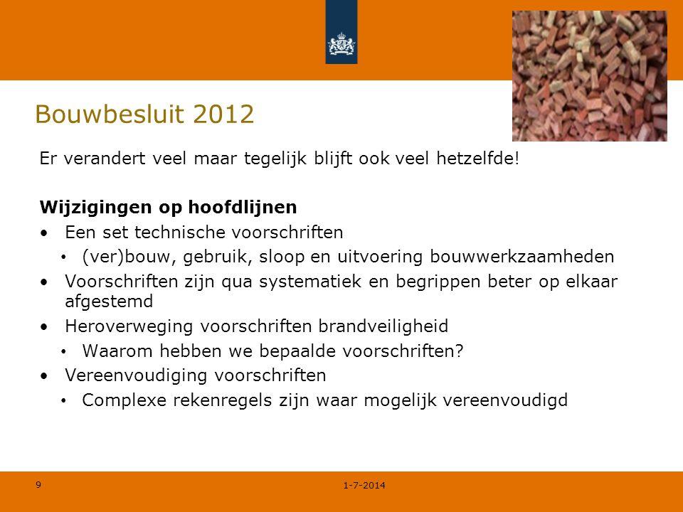 Bouwbesluit 2012 Er verandert veel maar tegelijk blijft ook veel hetzelfde! Wijzigingen op hoofdlijnen.