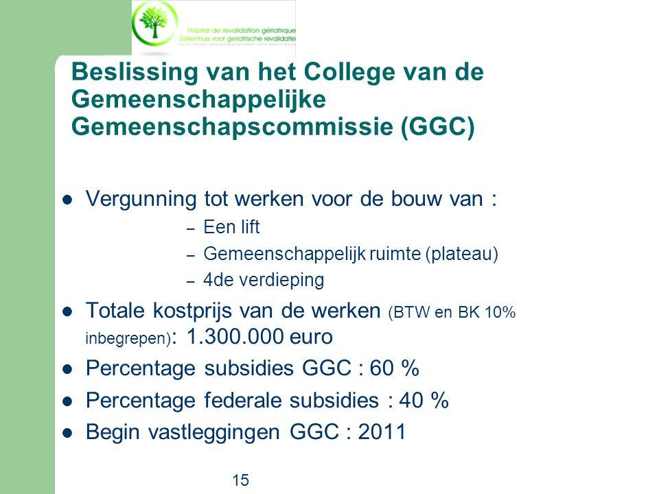 Beslissing van het College van de Gemeenschappelijke Gemeenschapscommissie (GGC)
