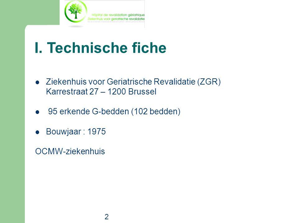 I. Technische fiche Ziekenhuis voor Geriatrische Revalidatie (ZGR)