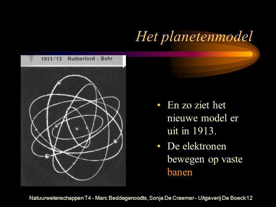 Het planetenmodel En zo ziet het nieuwe model er uit in 1913.