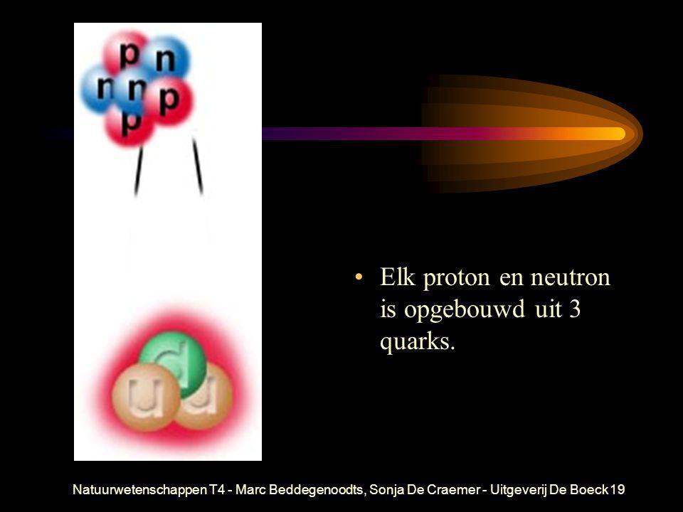 Elk proton en neutron is opgebouwd uit 3 quarks.