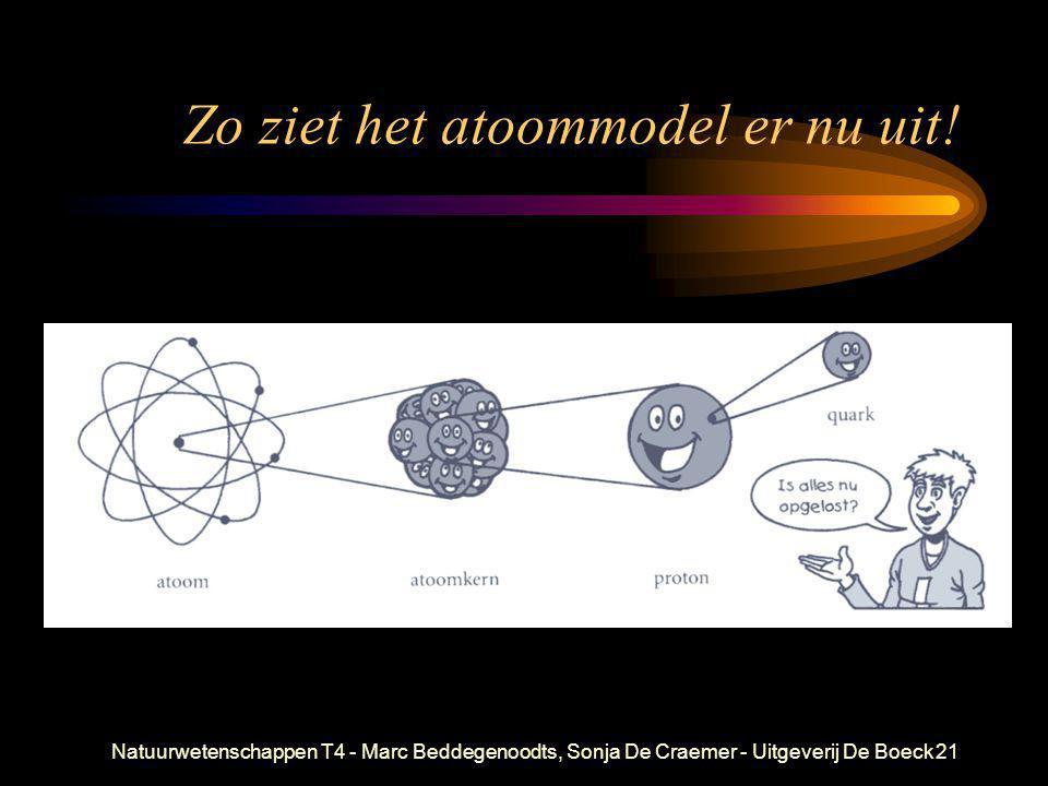 Zo ziet het atoommodel er nu uit!