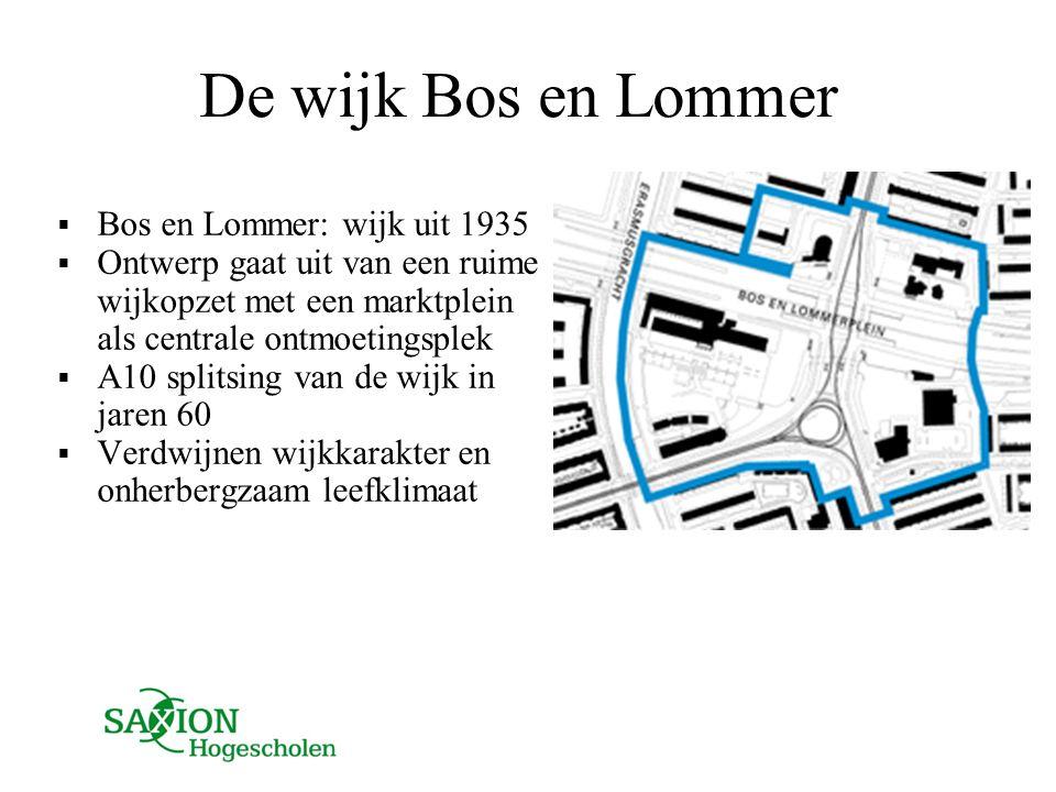 De wijk Bos en Lommer Bos en Lommer: wijk uit 1935