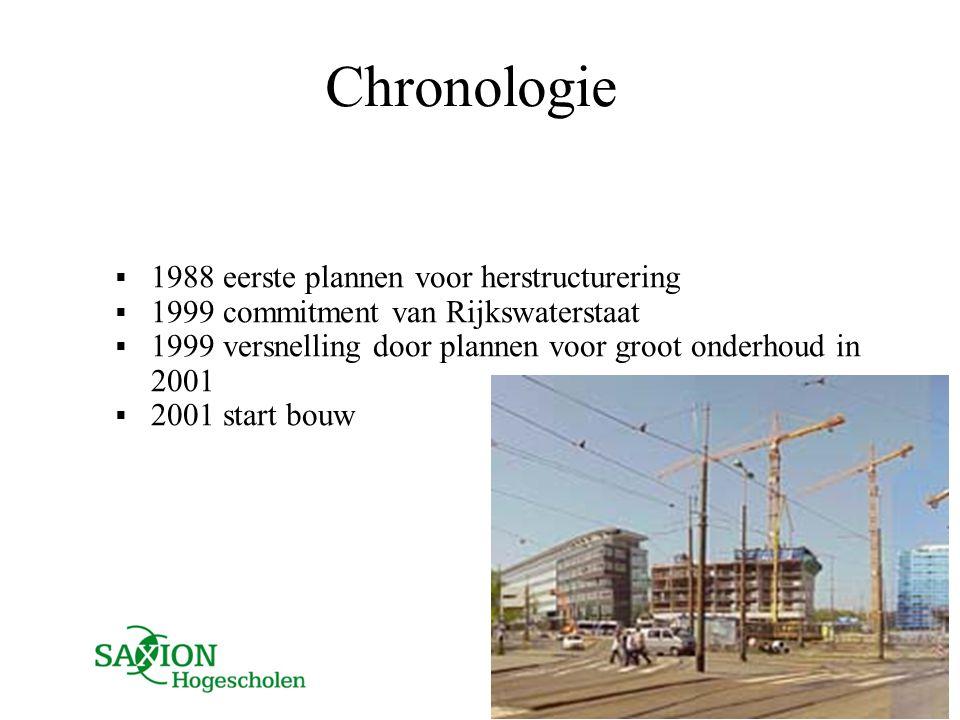 Chronologie 1988 eerste plannen voor herstructurering
