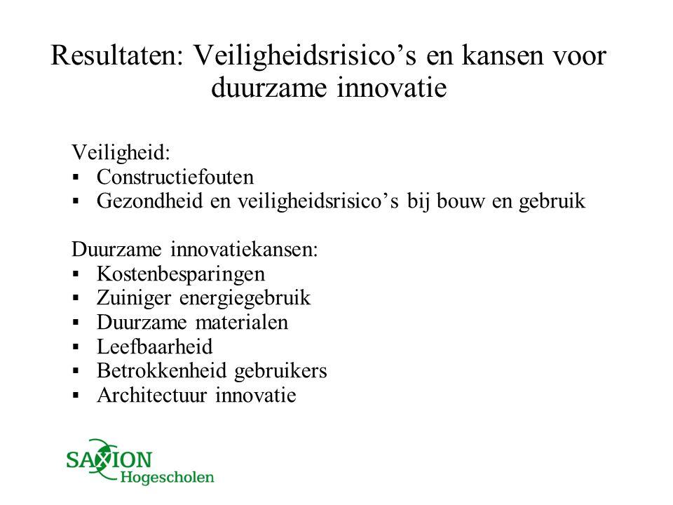 Resultaten: Veiligheidsrisico's en kansen voor duurzame innovatie