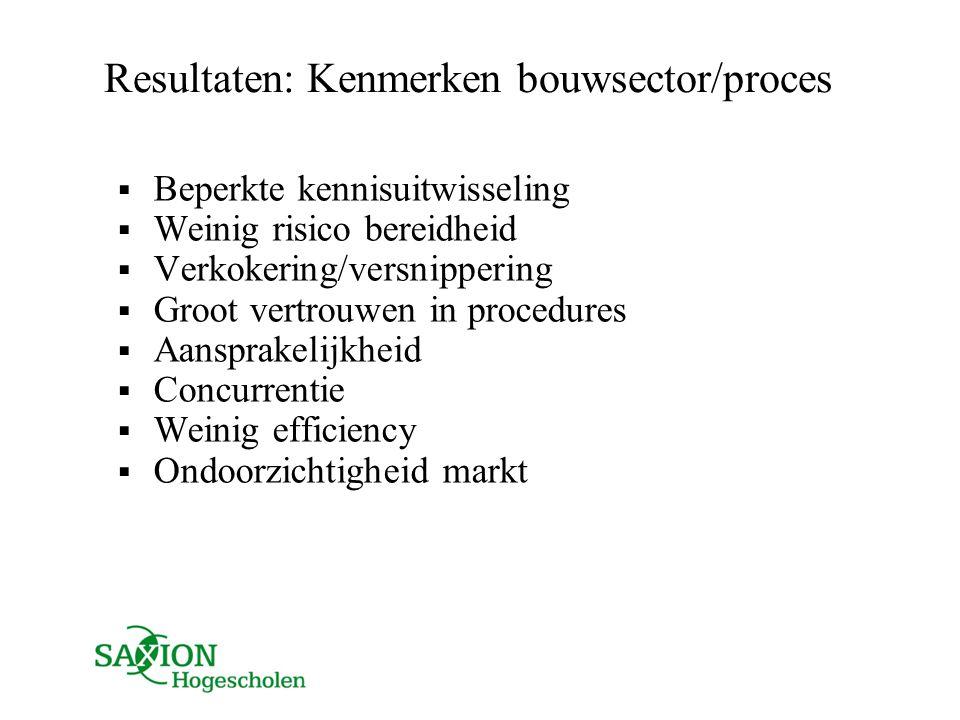 Resultaten: Kenmerken bouwsector/proces