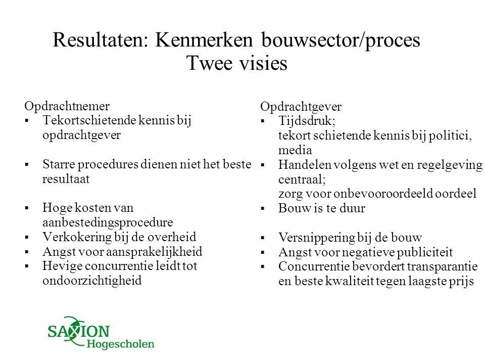Resultaten: Kenmerken bouwsector/proces Twee visies