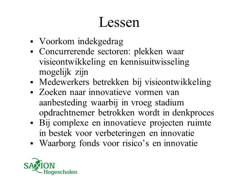 Lessen Voorkom indekgedrag