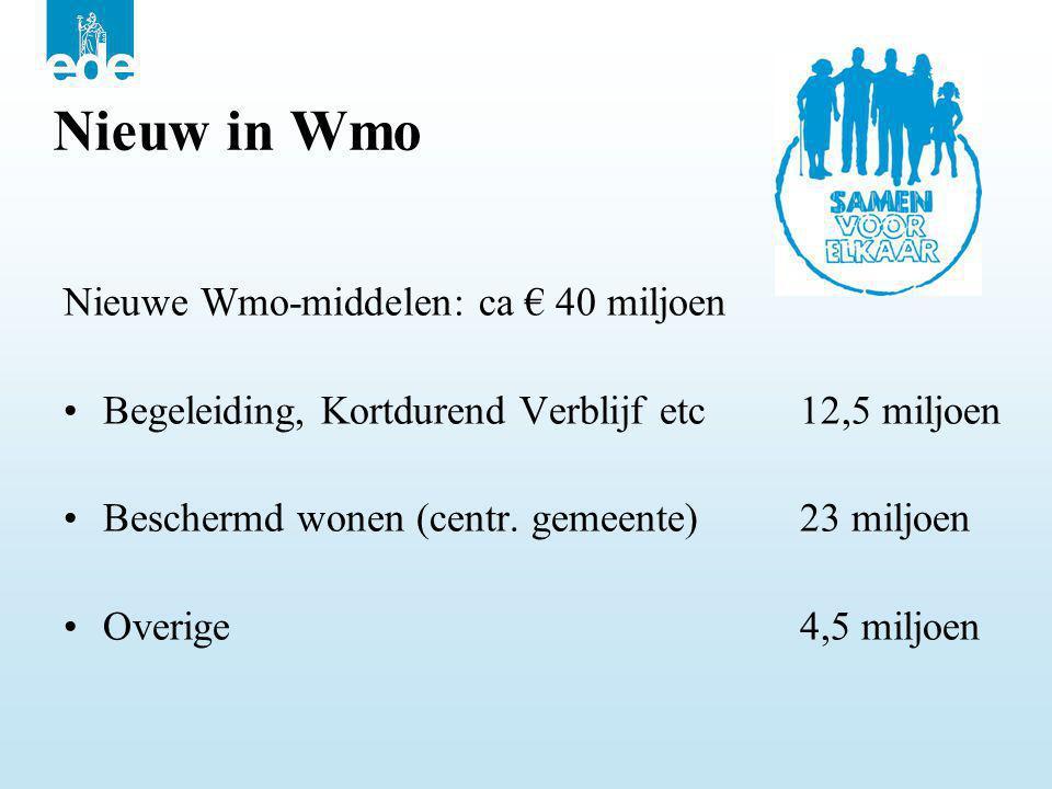 Nieuw in Wmo Nieuwe Wmo-middelen: ca € 40 miljoen