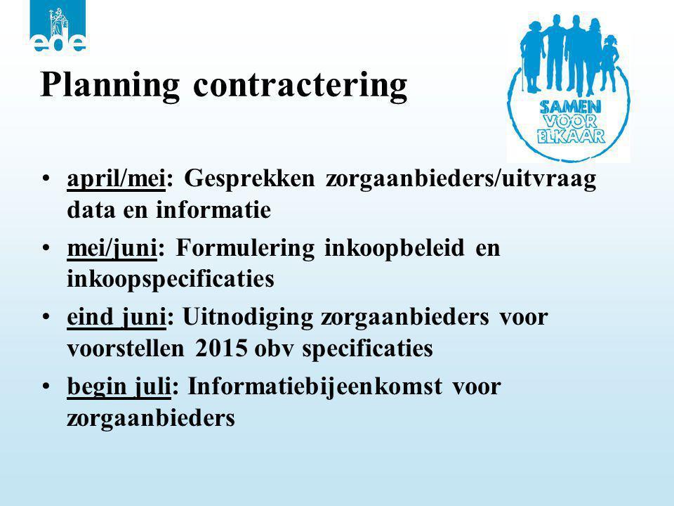 Planning contractering
