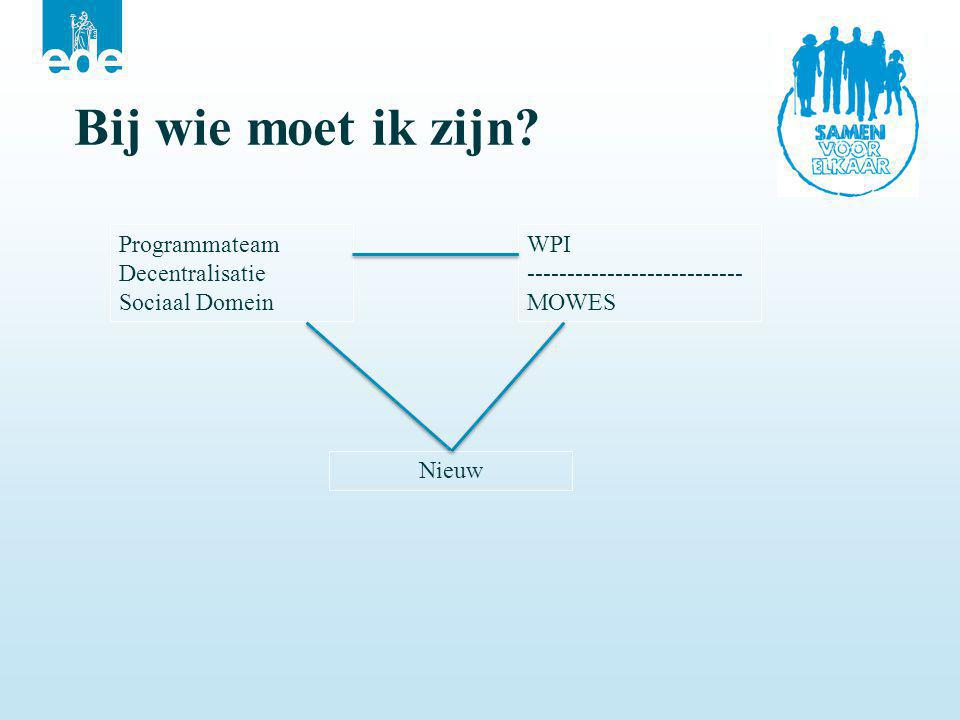 Bij wie moet ik zijn Programmateam Decentralisatie Sociaal Domein WPI