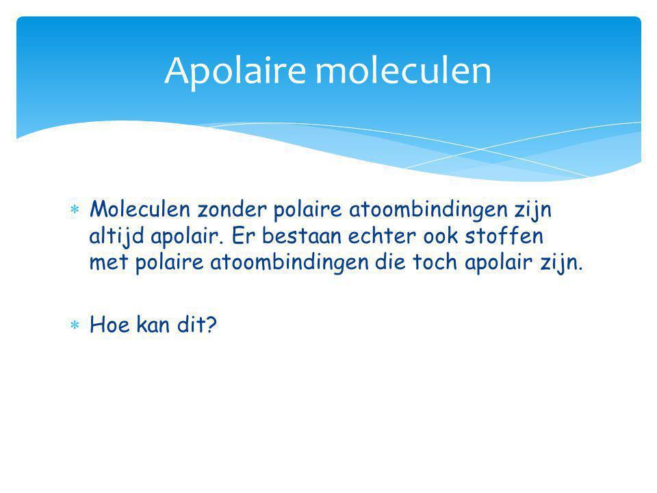 Apolaire moleculen