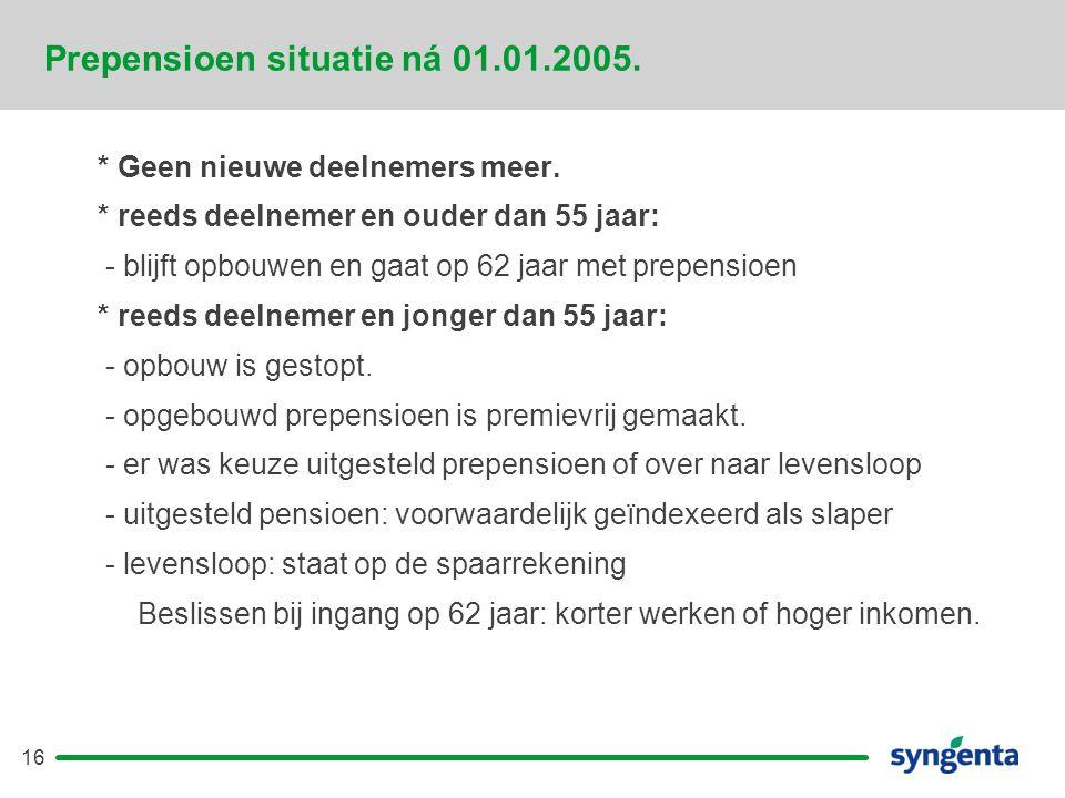 Prepensioen situatie ná 01.01.2005.