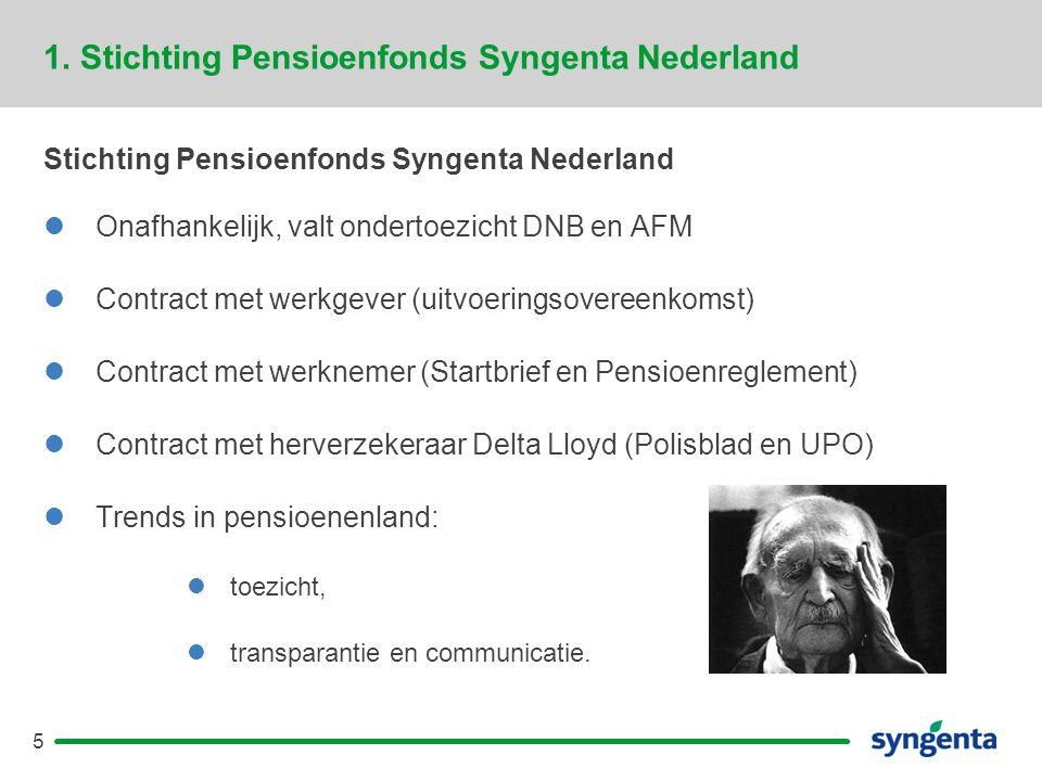 1. Stichting Pensioenfonds Syngenta Nederland