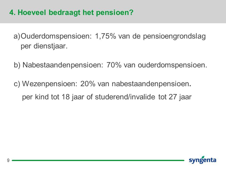 4. Hoeveel bedraagt het pensioen