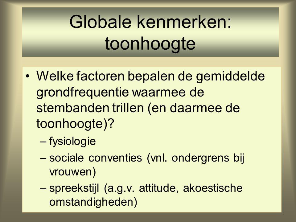 Globale kenmerken: toonhoogte