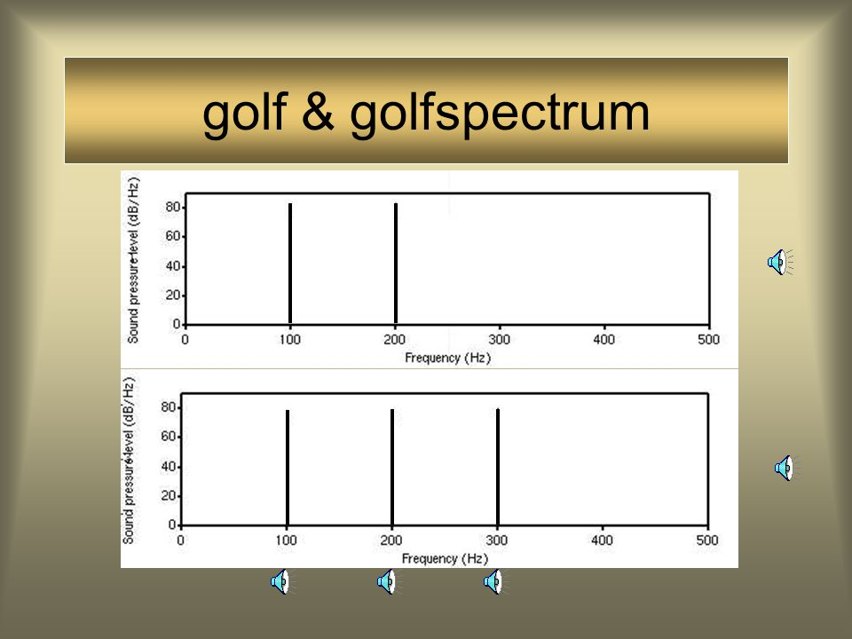 golf & golfspectrum
