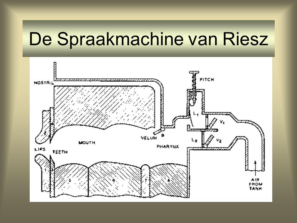 De Spraakmachine van Riesz