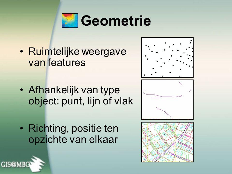 Geometrie Ruimtelijke weergave van features