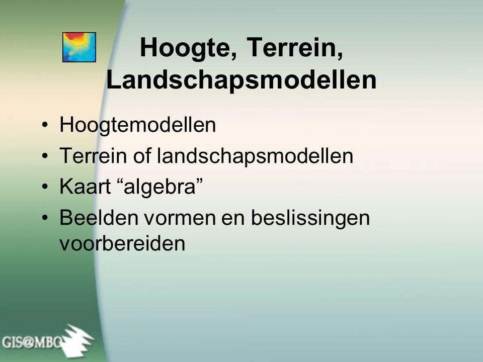 Hoogte, Terrein, Landschapsmodellen