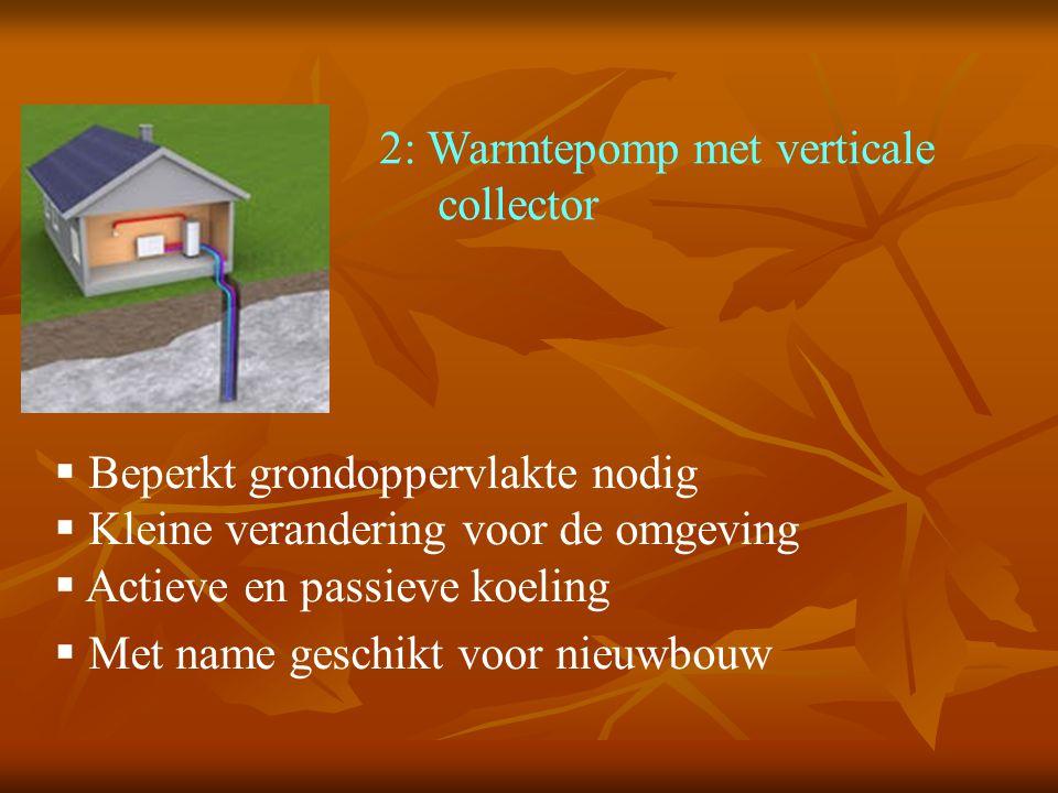 2: Warmtepomp met verticale