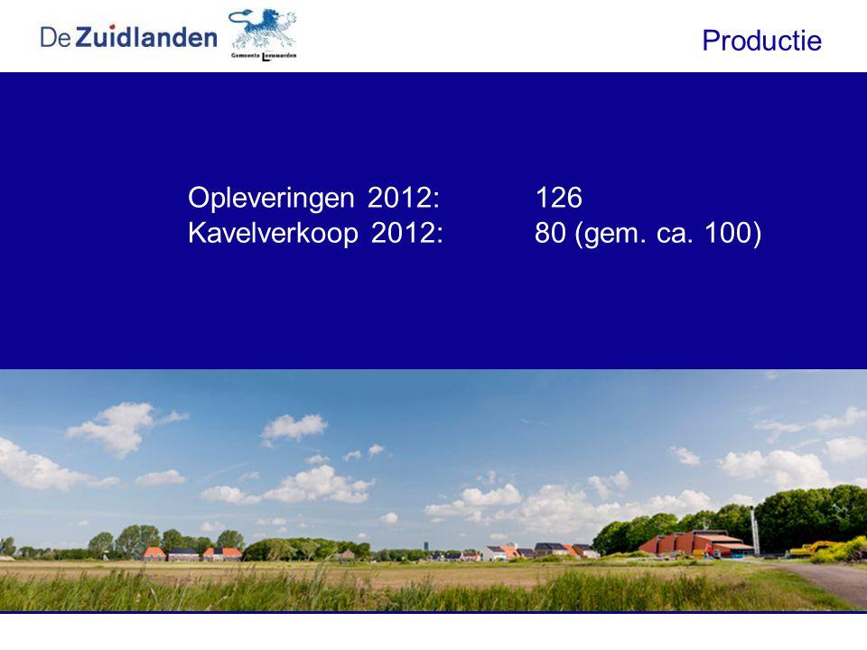 Productie Opleveringen 2012: 126 Kavelverkoop 2012: 80 (gem. ca. 100)