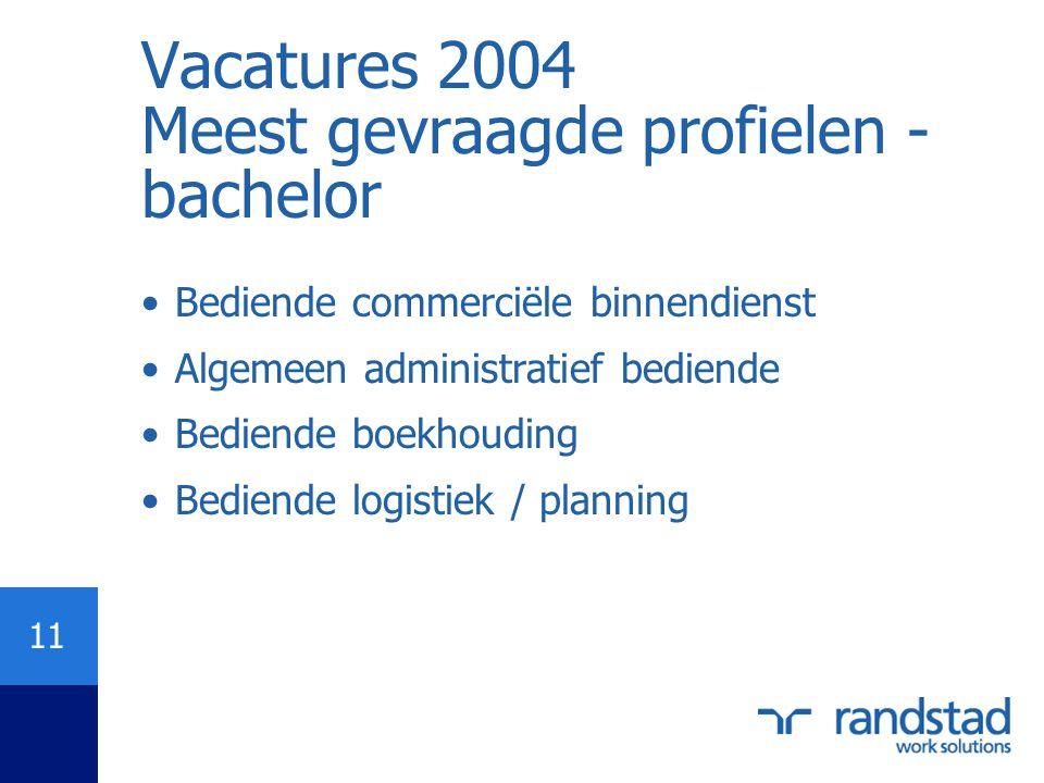 Vacatures 2004 Meest gevraagde profielen - bachelor