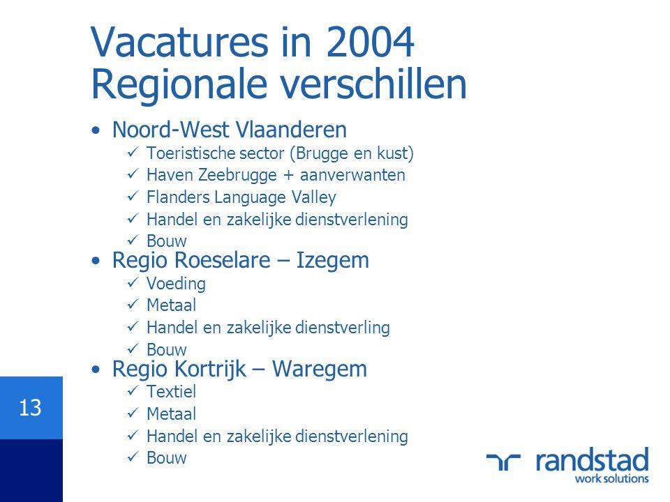 Vacatures in 2004 Regionale verschillen