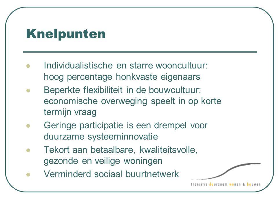 Knelpunten Individualistische en starre wooncultuur: hoog percentage honkvaste eigenaars.