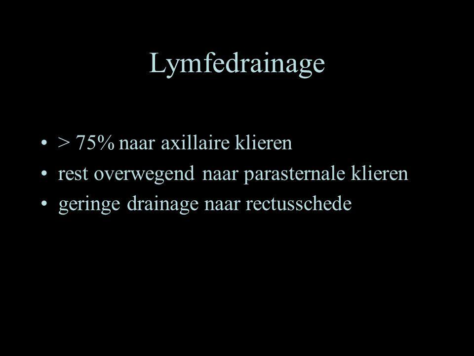 Lymfedrainage > 75% naar axillaire klieren