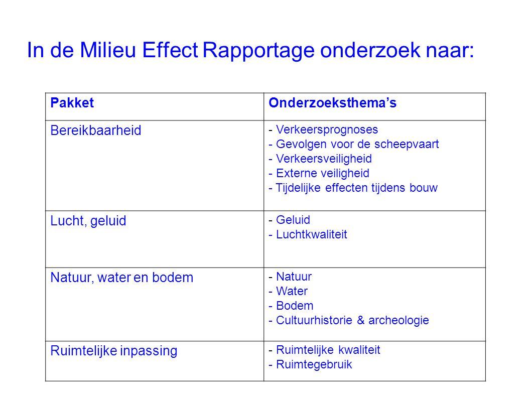 In de Milieu Effect Rapportage onderzoek naar: