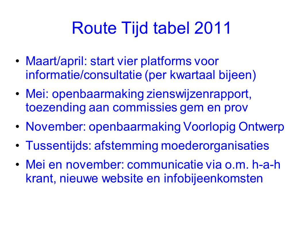 Route Tijd tabel 2011 Maart/april: start vier platforms voor informatie/consultatie (per kwartaal bijeen)